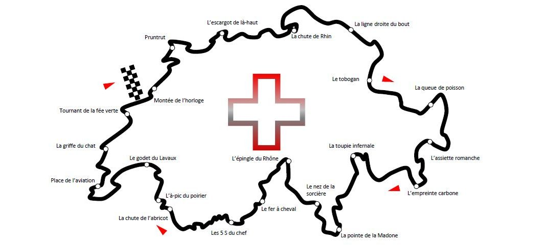 Circuit Suisse simple